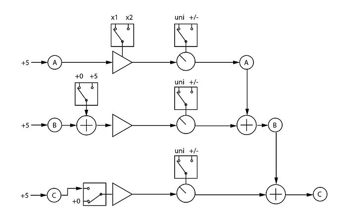 triplatt%20diagram